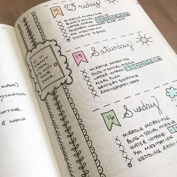 ivy lee method, to do list