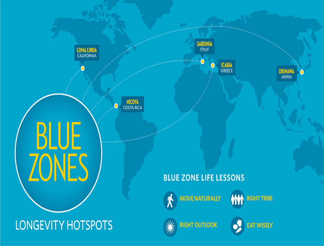 blue zones, what are the blue zones?